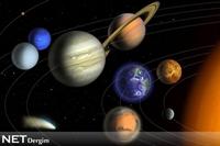 Gezegenlerde Gerileme Nedir?