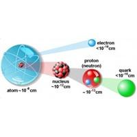 Makro Bir Evrenin Mikro Ölçeği