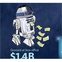 Star Wars Ekonomisi
