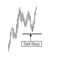 Satış Stop Giriş Emri (Sell Stop) Nedir?