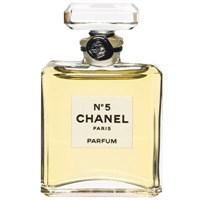Burcunuza Göre Parfüm Seçimi İle Bütün Bir Şıklık