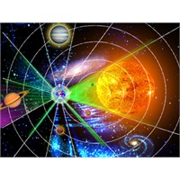 Astroloji Bölüm 2: Gezegenlerin Etkileri
