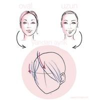 Saçlarınızı Yüz Şeklinize Göre Ayırın