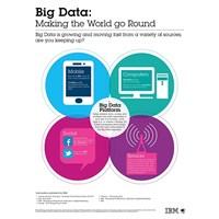 Büyük Veriler İçin Büyük İnovasyonlar