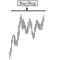 Alış Stop Giriş Emri (Buy Stop) Nedir?