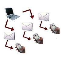 """Ücretsiz Sms""""Kısa Mesaj""""Gönderen Siteler"""