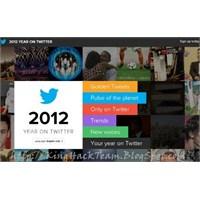 2012 Yılında En Çok Paylaşılan Tweetler!