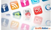 En Favori Sosyal Paylaşım Siteleri?