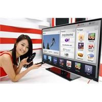Smart Tv Nedir ? Smart Tv Mantığı Nedir ?