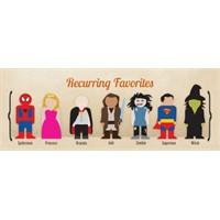 Popüler Kültür Ve Halloween Kostümleri