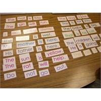 İngilizce Cümle Kurmayı Buradan Öğrenebilirsiniz