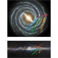 Galaksiden Kurtulabilen Yeni Hiperhızlı Yıldızlar