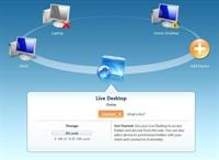 Microsofttan Yeni Servis: Live Mesh