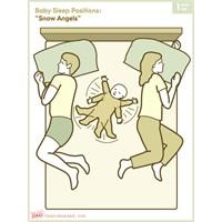 Bebek Uyku Pozisyonları