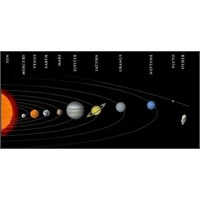 Gezegenler, Dünya'ya Ay Kadar Yakın Olsaydı