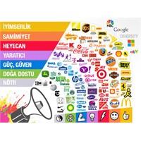 Logolarda Renklerin Önemi