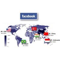 Ülkelere Göre Facebook Sıralaması