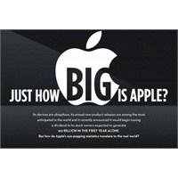 Sizce Apple Ne Kadar Büyük?