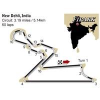 2013 Hindistan Gp Canlı Yayını
