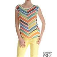 Koton Markasının En Moda Trendleri