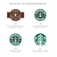 Logo Hüsranı Bölüm 2: Starbucks