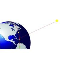 Güneş'in Meridyenden Geçiş Vakti Nasıl Hesaplanır?