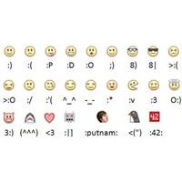 Facebook Yüz İfadeleri Ve Yazılışları