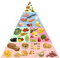 En Sağlıklı 60 Besin