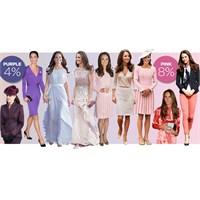 Kate Middleton'nin Elbiseleri