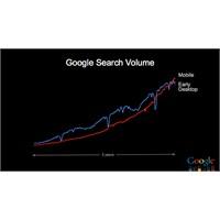 Google'dan 3 Bomba Yenilik