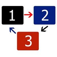 Çapraz Link Değişimi Ve Düz Link Değişimi Nedir ?