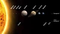 Gezegen İsimleri Nasıl Verildi ???
