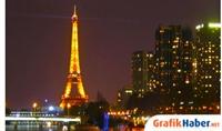 En Yaşanılası Ülke Fransa Seçildi!