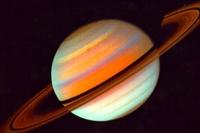 Ocak 2009 Aylık Astroanalizi