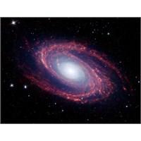 Bilinen Evrende En Büyük Gök Cisimleri