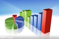 Yatırım Fonları Nerelere Yatırım Yapabilir ?