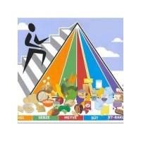 Ramazan diyetleri diyetinizi seçin