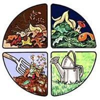 Mutfak Atıklarından Toprak Yapımı: Kompost