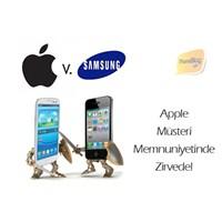 Apple, Müşteri Memnuniyetinde Zirvede!