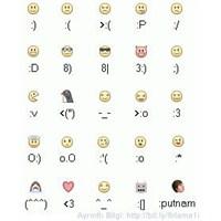 Facebook Yüz İfadeleri
