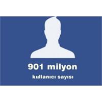 Facebook 901 Milyon Kullanıcıya Ulaştı