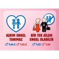 Türkiye'nin En Kapsamlı Aşk Araştırması