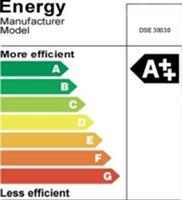 A++ Ve A+ Enerji Sınıfı Ürünler