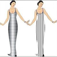Kıyafetlerle ince görünmenin sırları
