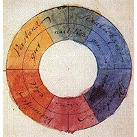 Renklerin Tarihi