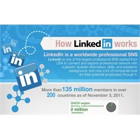 Linkedin; En Çok Kimler Faydalanıyor