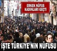 2009 Yılı Türkiye Nüfus Sayım Sonuçları Belli Oldu