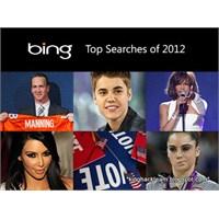 Bing '2012 En Çok Arananları' Açıkladı!