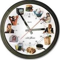 Herşey İçin Nasıl Zaman Bulurum?