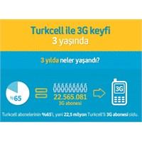 Rakamlarla Turkcell 3g [İnfografik]